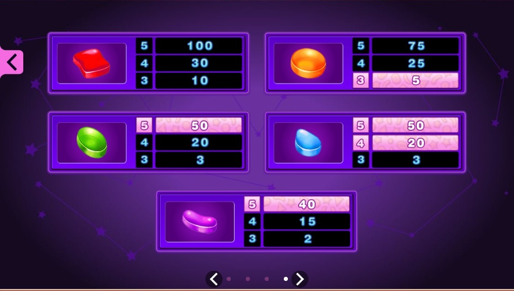mobile slot candy dreams symbols and payouts
