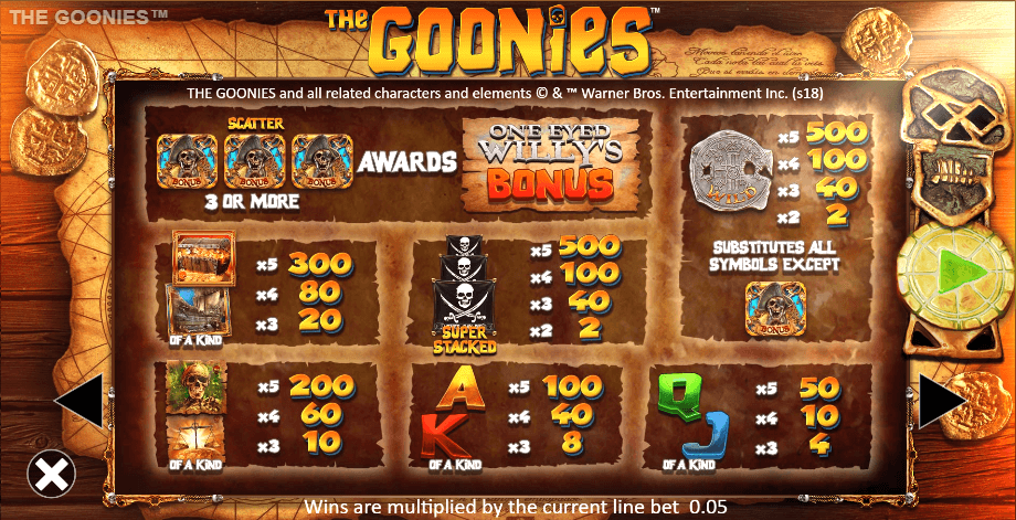 Goonies Slot Machine